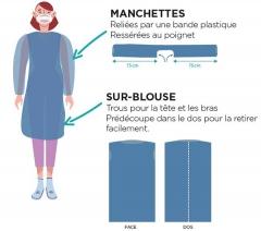 Sur-Blouse + Manchettes