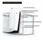 Lot De 10 Filtres Pour Masque Lavable - Equivalent FFP2